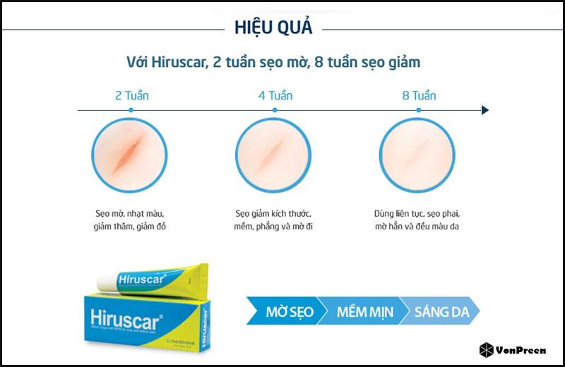 Gel trị sẹo Hiruscar Gel - 20g B/1